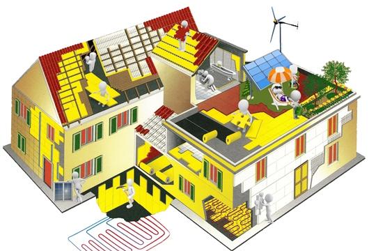 unsere leistungen energieausweis kfw bafa f rdermittelberatung heizkosten und energie. Black Bedroom Furniture Sets. Home Design Ideas